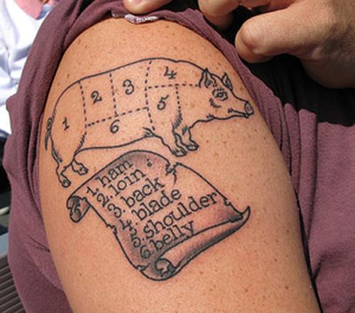 Pigs Anatomy Tattoo