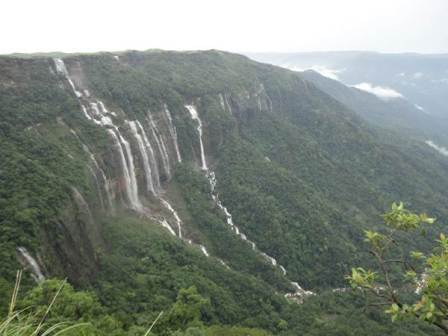 Tourist Places in Gangtok