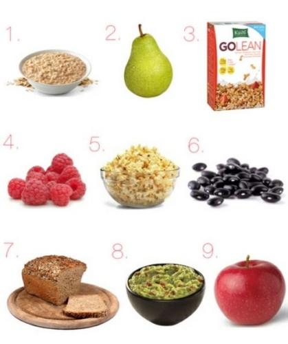 Antioxidants and Fiber