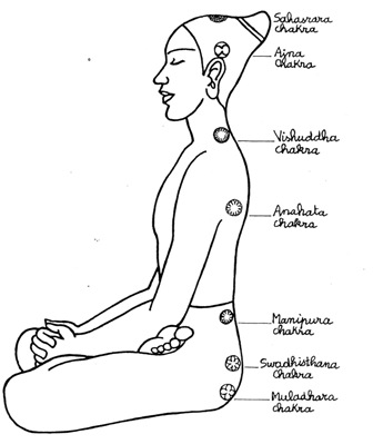Babaji Kriya Yoga Asanas And Benefits