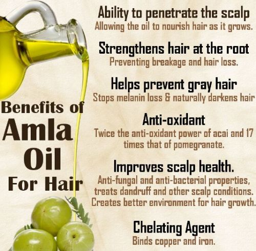 amla oil for hair growth