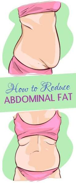 How to Reduce Abdominal Fat