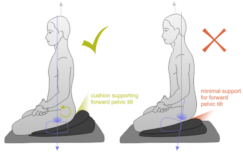 Meditation Tips and Benefits - Position