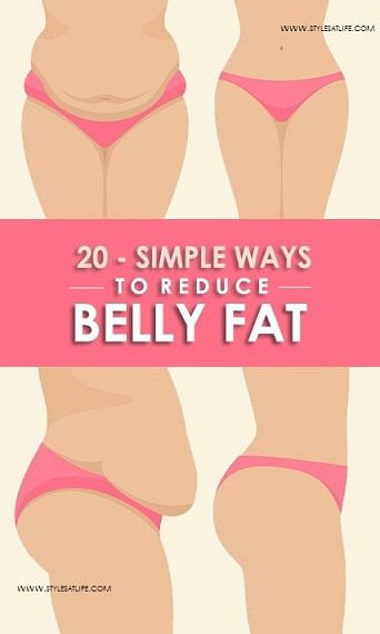 Best Diet Plans To Reduce Belly Fat