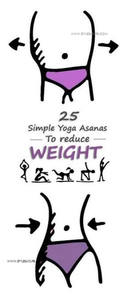 25 Best Asanas In Yoga For Weight Loss Quickly Styles At Life