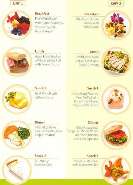 Healthy Jewish Food