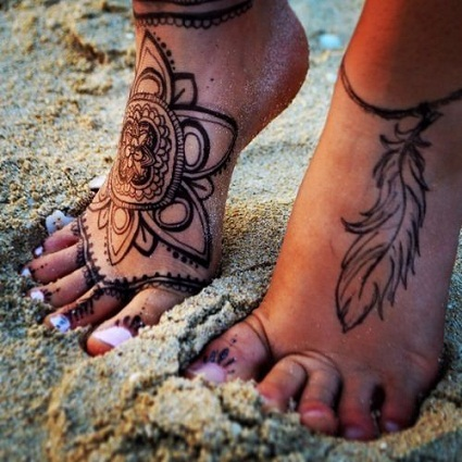 Tattoo Designs and Their Meanings77