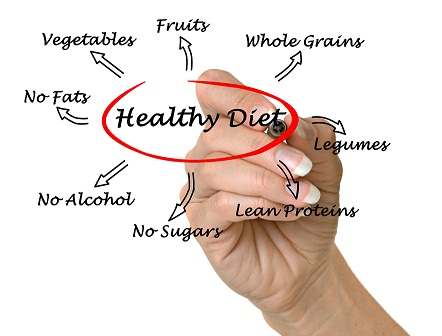 healthy diet for hair premature greying
