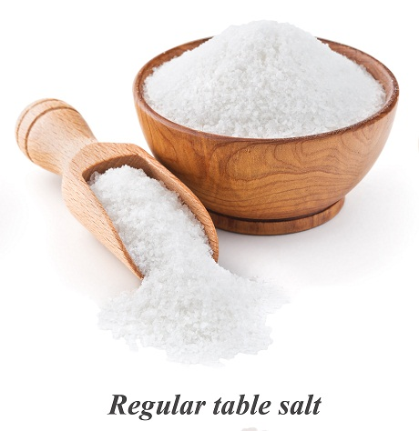 Cure for bloating Reduce Salt Intake