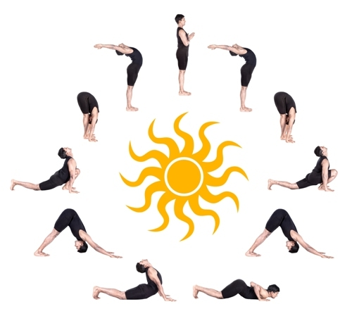 Surya Namaskar Sun Salutation Steps How To Do And Benefits