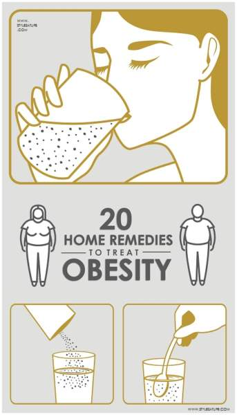 Home Remedies For Obesity
