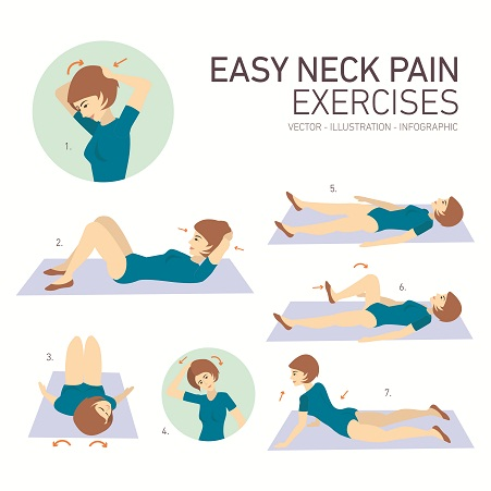 how to get rid of turkey neck with exercise