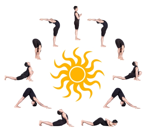 Step By Step Finding Indispensable Issues For Strength Training: How To Do Surya Namaskar For Weight Loss?