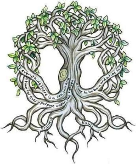 Celtic family tree