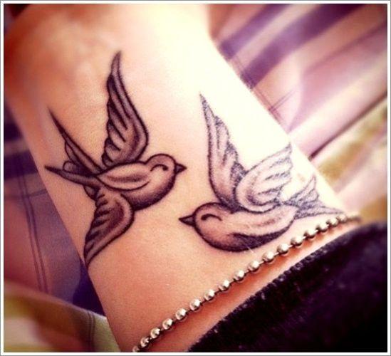 Wrist swallows