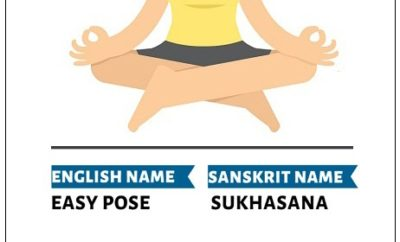 Image result for sukhasana
