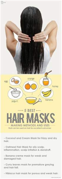 5 Best Hair Masks - Making Methods And Uses