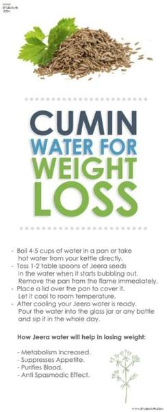 Water helps with weight loss