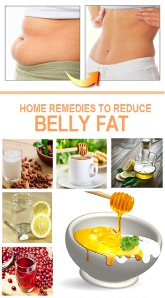 Home Remedies to Reduce Belly Fat.