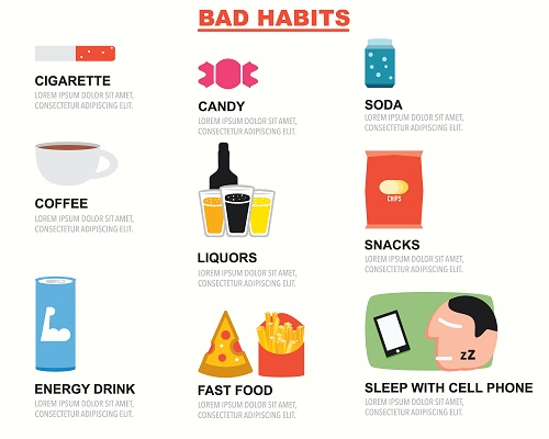 Bad lifestyle habits