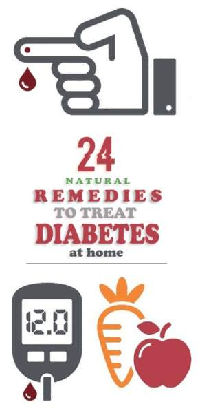 remedies to treat diabetes
