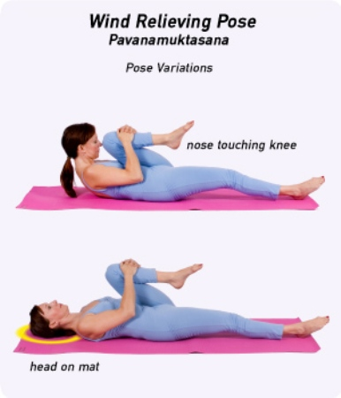 Pavanamuktasana (Wind Relieving Pose) - How To Do And Benefits