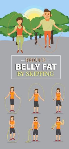 REDUCE BELLY FAT BY SKIPPING