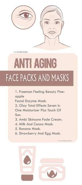 anti aging face packs