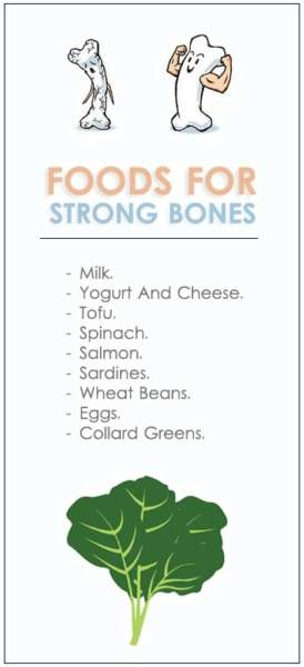 Foods For Strong Bones