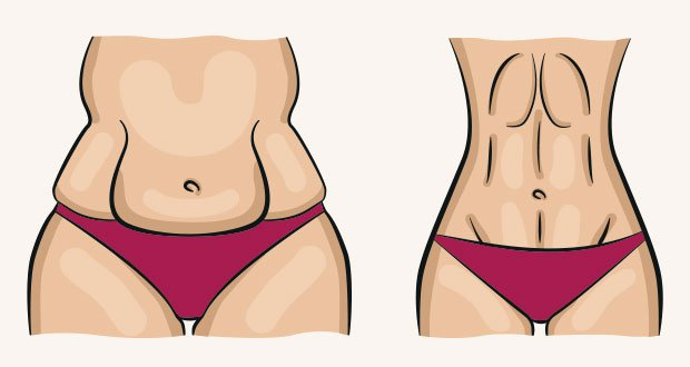 How To Lose Belly Fat Women