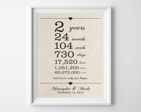 2nd Wedding Anniversary Gift Ideas | Styles At Life