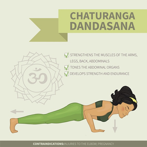 Chaturanga Dandasana - How To Do And Benefits