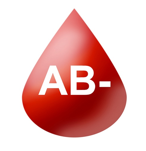 types of blood group 3