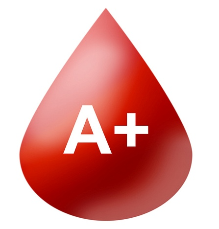 types of blood group 5