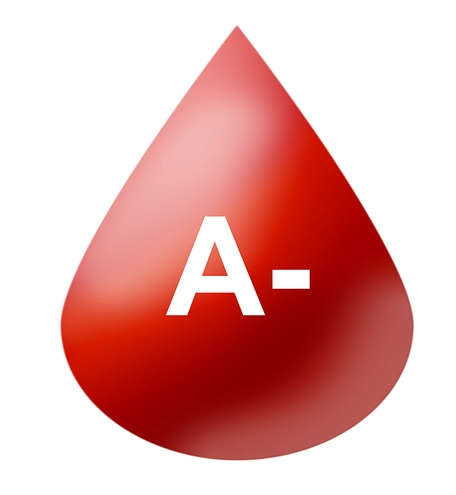 types of blood group 6