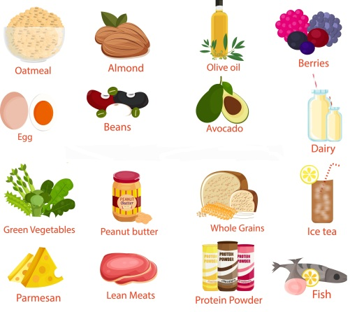 how to burn calories-right foods