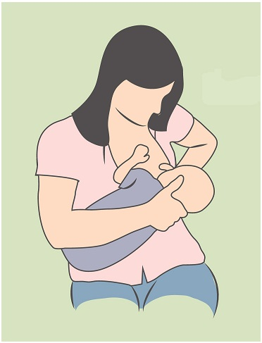 Breast Feeding Positions-The Cross Cradle