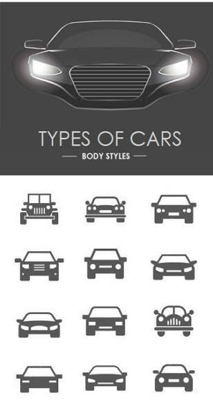 Types Of Cars And Their Body Styles