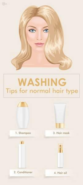 Best Tips For Hair Wash Properly