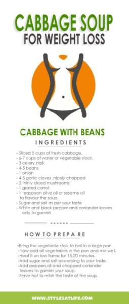How to prepare cabbage soup for weightloss