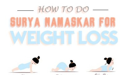 how to do surya namaskar for weight loss  styles at life