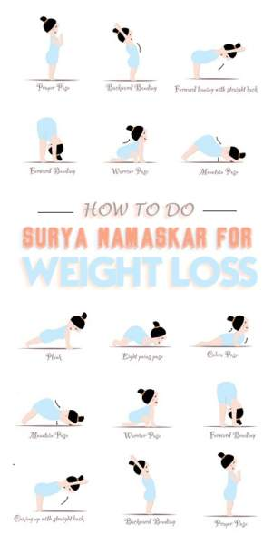 Surya Namaskar For Weight Loss