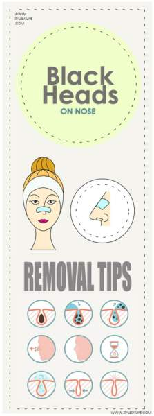 blackheads on nose home remedies