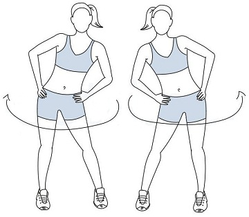 "The ""hoola hooping"" Exercise to lower back pain"
