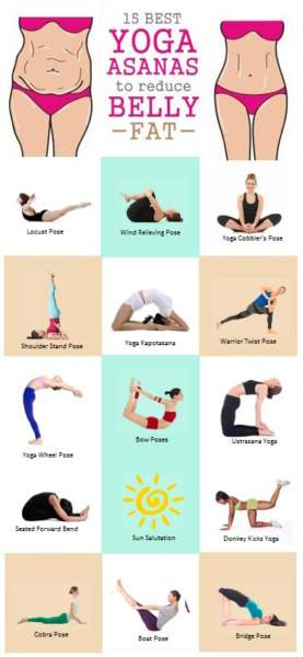 15 Best Yoga Asanas To Reduce Belly Fat