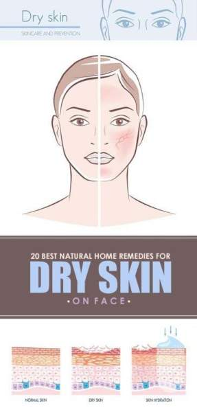 20 Best Home Remedies For Dry Skin On Face