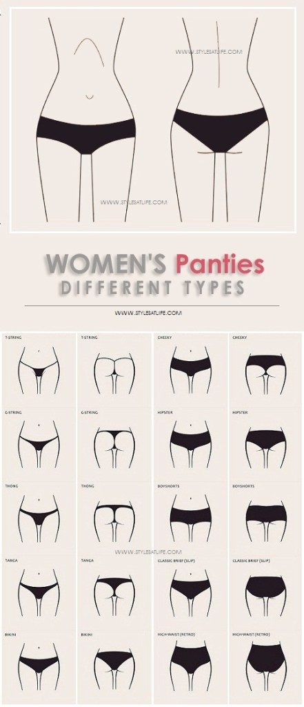 Different Types of Panties for Women