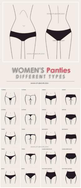 25 Different Types of Panties for Women |Styles At Life