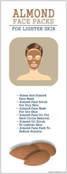 Almond Face Packs For Your Skin