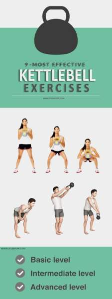 9 Most Effective Kettlebell Exercises